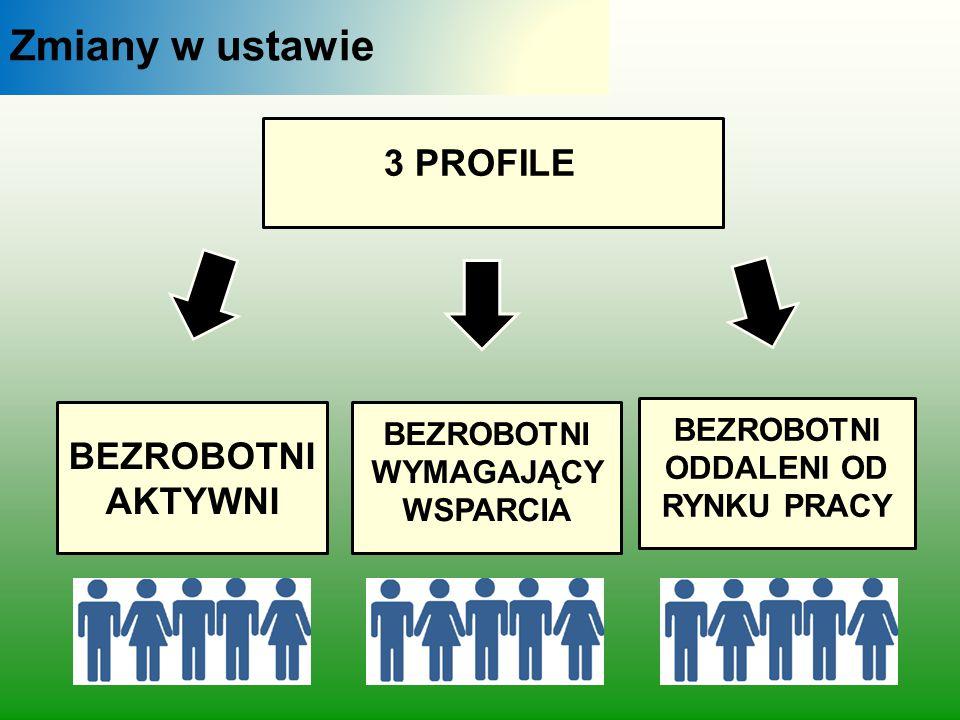 Zmiany w ustawie Na dzień 31.12.2014 r.