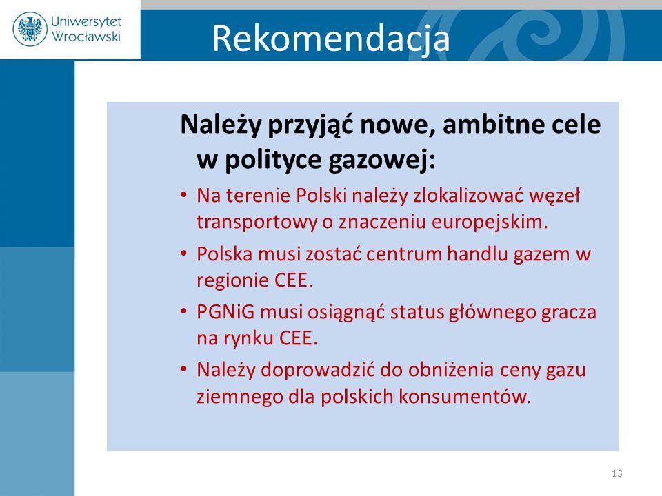Rekomendacja Należy przyjąć nowe, ambitne cele w polityce gazowej: Na terenie Polski należy zlokalizować węzeł transportowy o znaczeniu europejskim. P