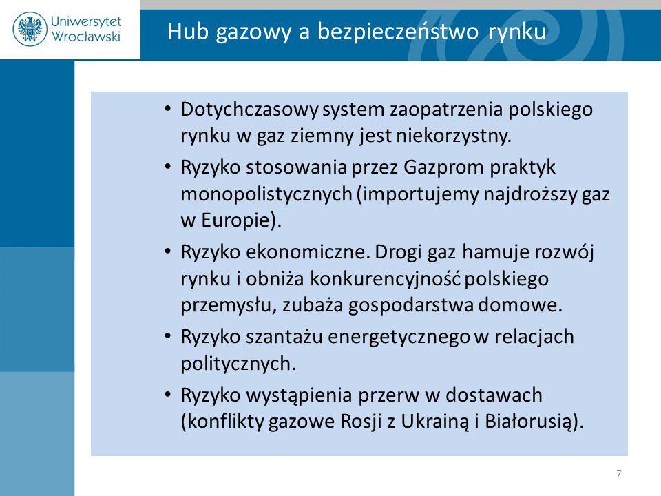 Hub gazowy a bezpieczeństwo rynku Dotychczasowy system zaopatrzenia polskiego rynku w gaz ziemny jest niekorzystny. Ryzyko stosowania przez Gazprom pr
