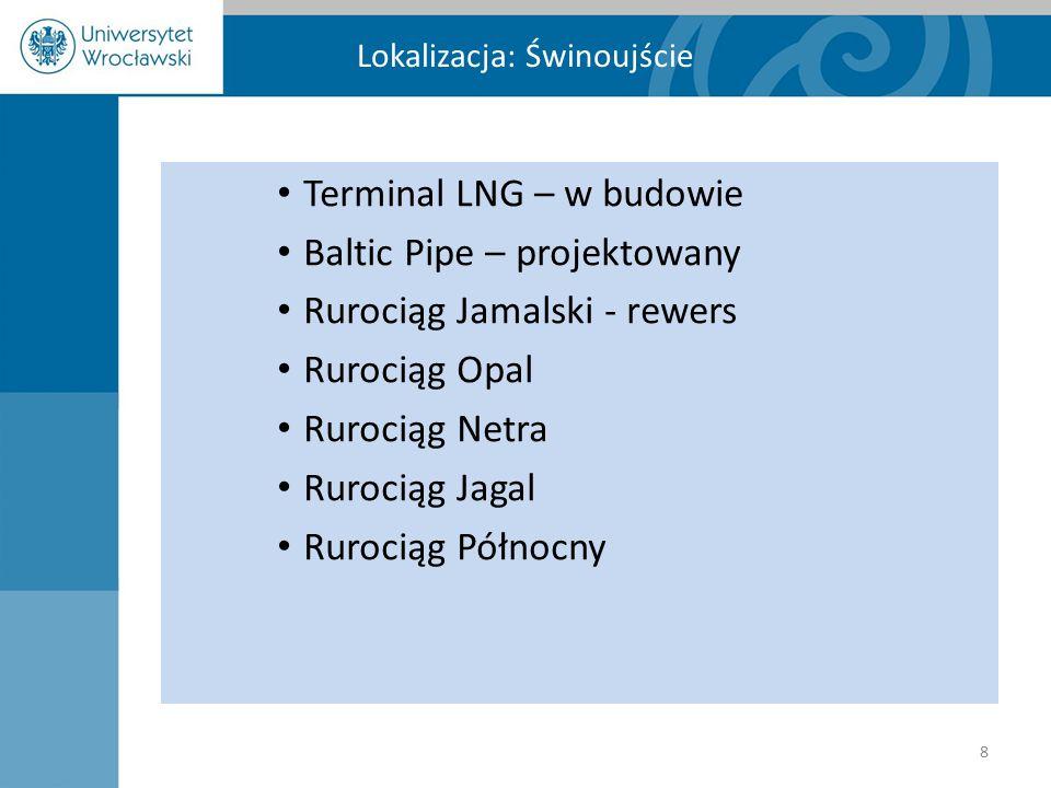 Lokalizacja: Świnoujście Terminal LNG – w budowie Baltic Pipe – projektowany Rurociąg Jamalski - rewers Rurociąg Opal Rurociąg Netra Rurociąg Jagal Ru