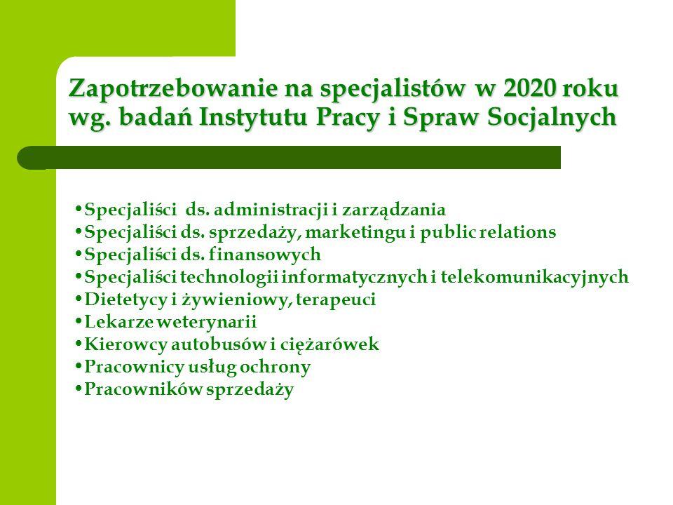 Zapotrzebowanie na specjalistów w 2020 roku wg.