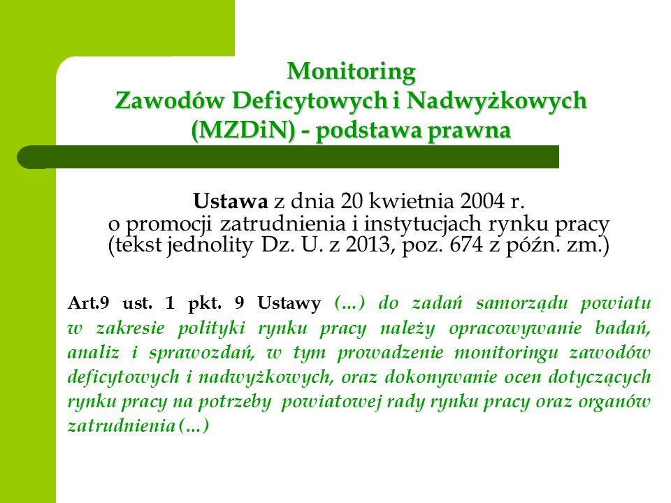Monitoring Zawodów Deficytowych i Nadwyżkowych (MZDiN) - podstawa prawna Ustawa z dnia 20 kwietnia 2004 r.