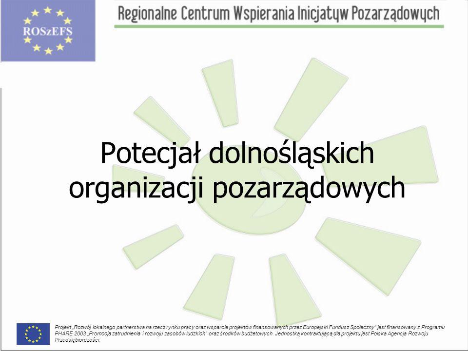 """Potecjał dolnośląskich organizacji pozarządowych Projekt """"Rozwój lokalnego partnerstwa na rzecz rynku pracy oraz wsparcie projektów finansowanych przez Europejski Fundusz Społeczny jest finansowany z Programu PHARE 2003 """"Promocja zatrudnienia i rozwoju zasobów ludzkich oraz środków budżetowych."""