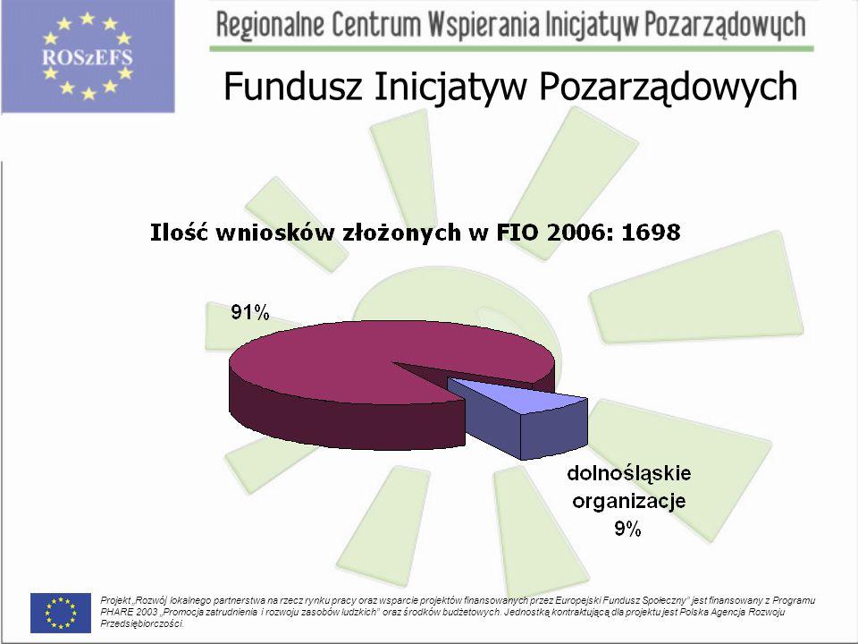 """Fundusz Inicjatyw Pozarządowych Projekt """"Rozwój lokalnego partnerstwa na rzecz rynku pracy oraz wsparcie projektów finansowanych przez Europejski Fund"""