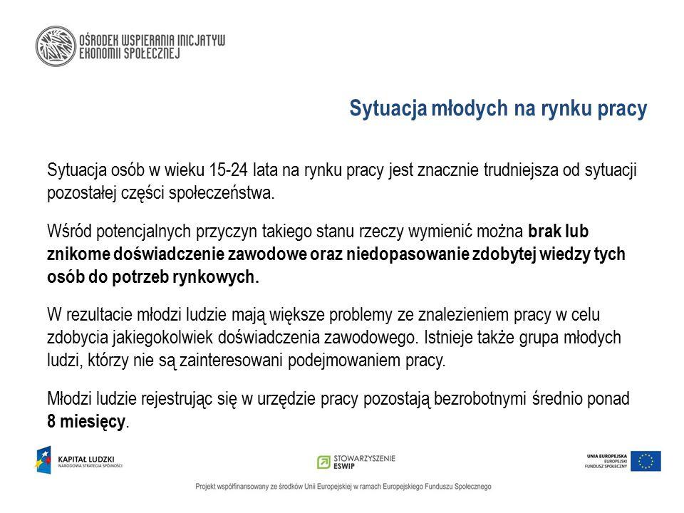 Dziękuję za uwagę Ośrodek Wspierania Inicjatyw Ekonomii Społecznej (prowadzony przez Stowarzyszenie ESWIP) ul.