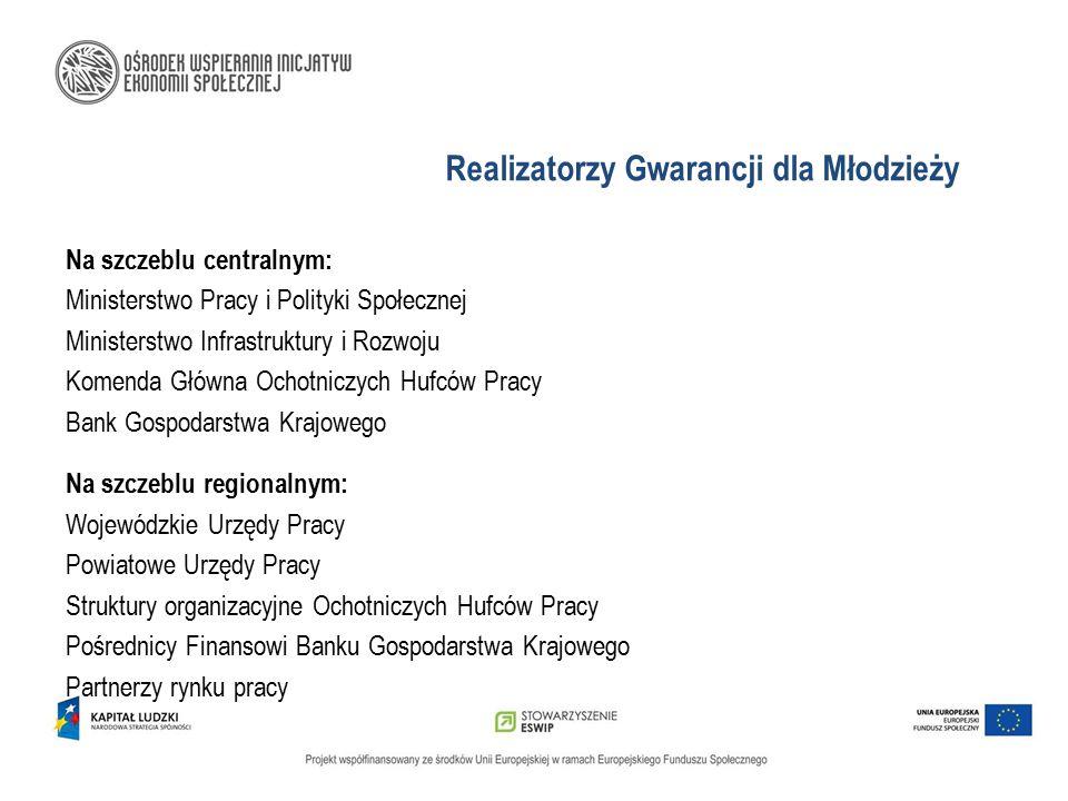 Realizatorzy Gwarancji dla Młodzieży Na szczeblu centralnym: Ministerstwo Pracy i Polityki Społecznej Ministerstwo Infrastruktury i Rozwoju Komenda Gł