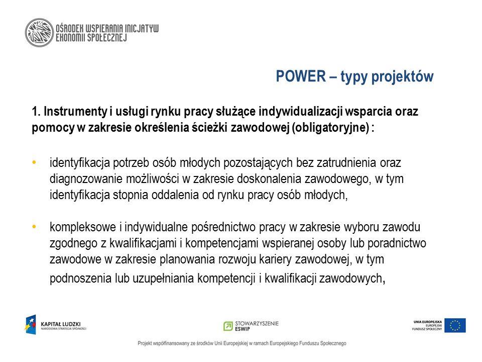 POWER – typy projektów 1. Instrumenty i usługi rynku pracy służące indywidualizacji wsparcia oraz pomocy w zakresie określenia ścieżki zawodowej (obli