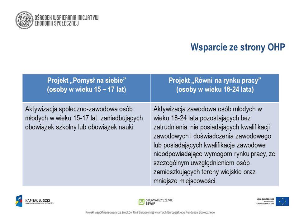 """Wsparcie ze strony OHP Projekt """"Pomysł na siebie"""" (osoby w wieku 15 – 17 lat) Projekt """"Równi na rynku pracy"""" (osoby w wieku 18-24 lata) Aktywizacja sp"""