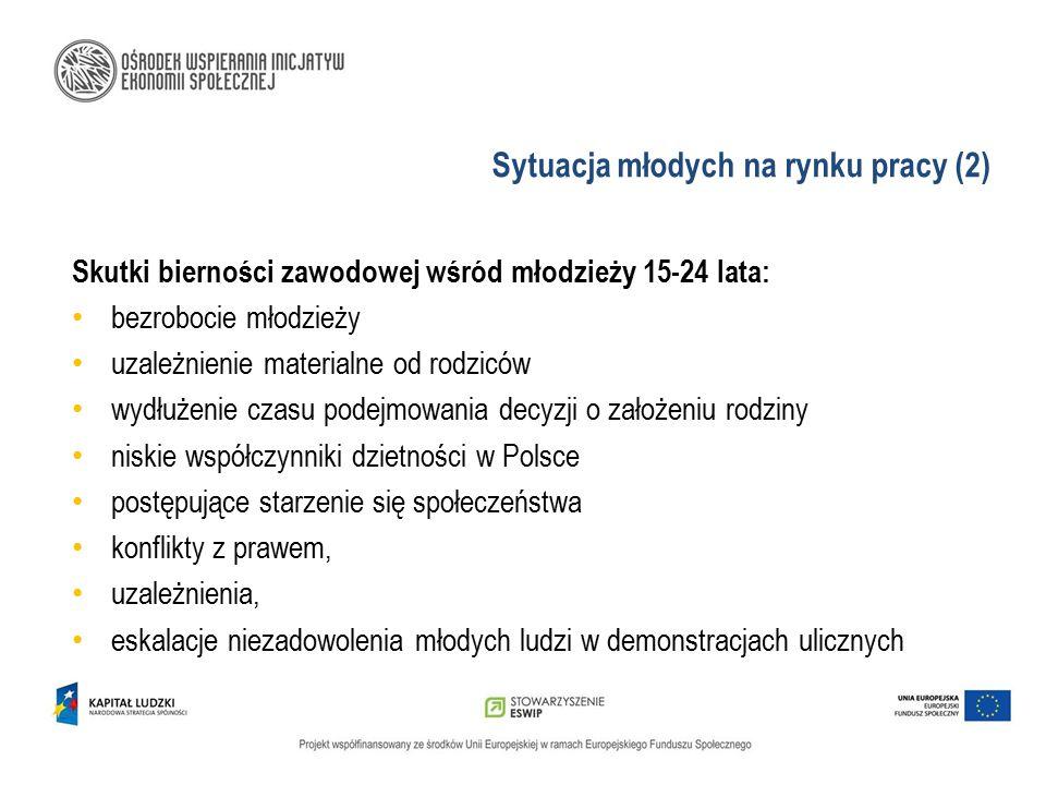 Sytuacja młodych na rynku pracy (2) Skutki bierności zawodowej wśród młodzieży 15-24 lata: bezrobocie młodzieży uzależnienie materialne od rodziców wy