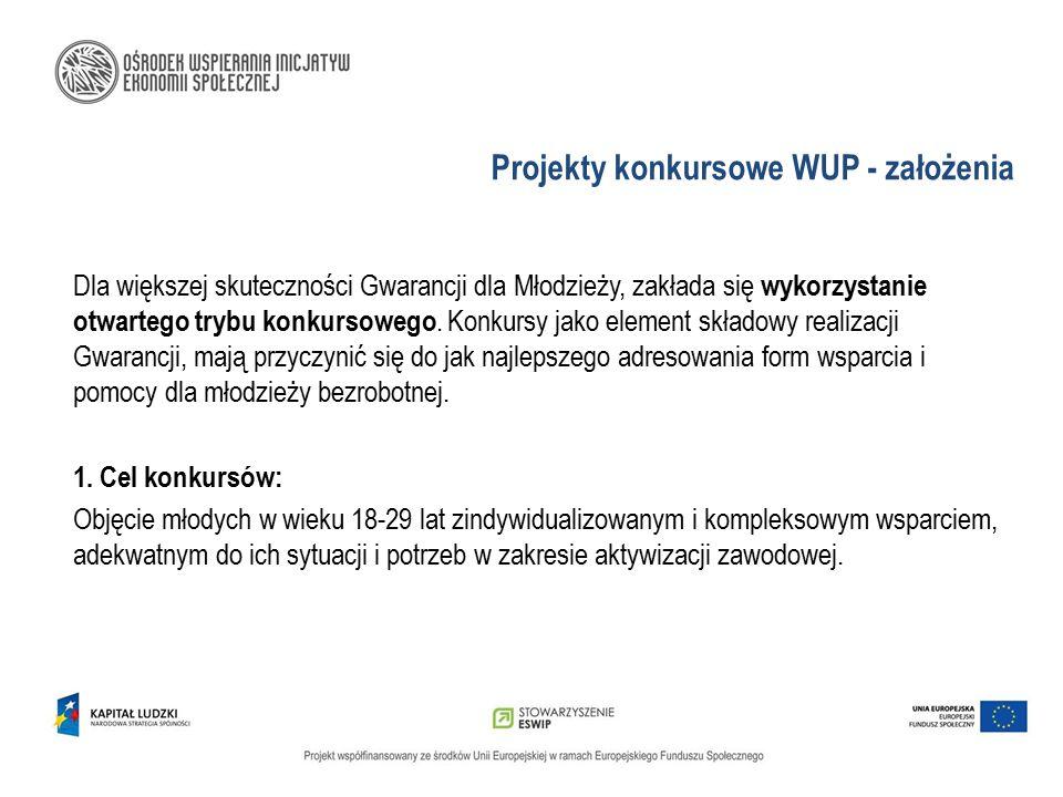 Projekty konkursowe WUP - założenia Dla większej skuteczności Gwarancji dla Młodzieży, zakłada się wykorzystanie otwartego trybu konkursowego. Konkurs