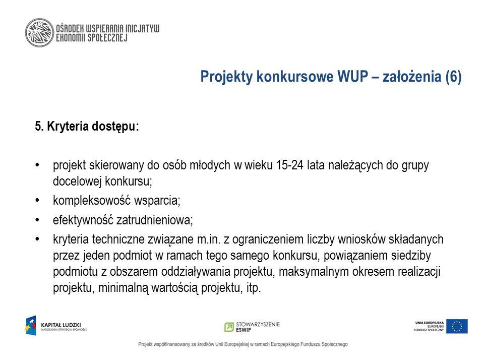 Projekty konkursowe WUP – założenia (6) 5. Kryteria dostępu: projekt skierowany do osób młodych w wieku 15-24 lata należących do grupy docelowej konku