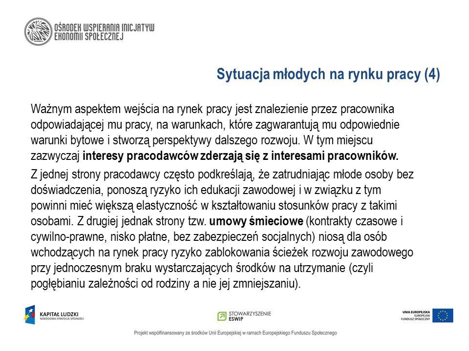 Projekty konkursowe WUP – założenia (4) 3.