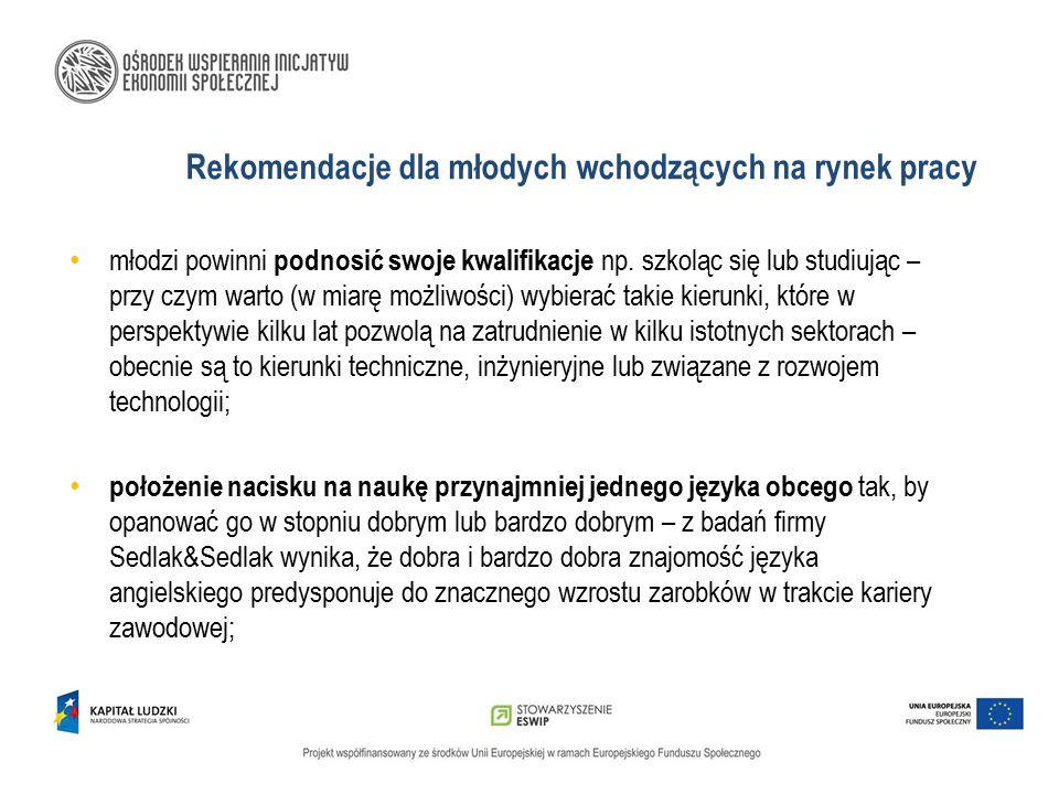 Równi na rynku pracy (2) INTERWENCJE STANDARDOWE diagnoza sytuacji zawodowej i osobistej uczestnika projektu (tj.