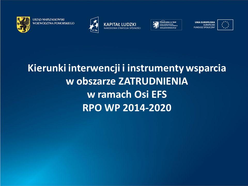 Kierunki interwencji i instrumenty wsparcia w obszarze ZATRUDNIENIA w ramach Osi EFS RPO WP 2014-2020