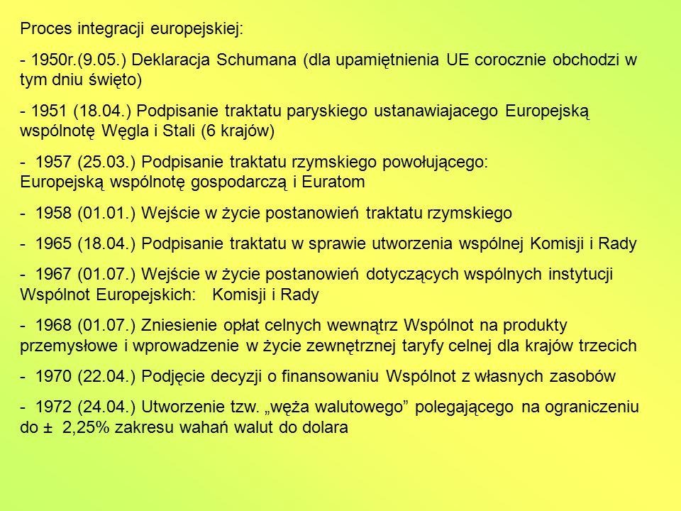 Proces integracji europejskiej: - 1950r.(9.05.) Deklaracja Schumana (dla upamiętnienia UE corocznie obchodzi w tym dniu święto) - 1951 (18.04.) Podpis