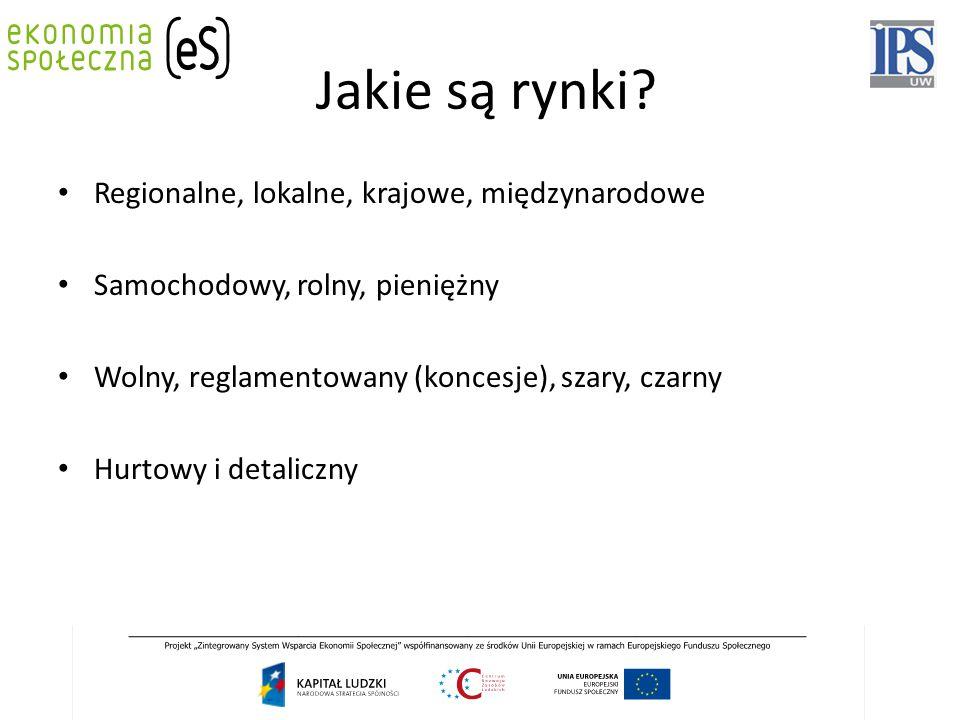 Jakie są rynki? Regionalne, lokalne, krajowe, międzynarodowe Samochodowy, rolny, pieniężny Wolny, reglamentowany (koncesje), szary, czarny Hurtowy i d