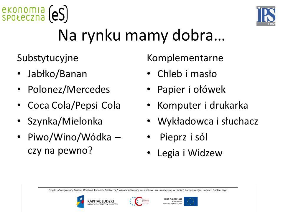 Na rynku mamy dobra… Substytucyjne Jabłko/Banan Polonez/Mercedes Coca Cola/Pepsi Cola Szynka/Mielonka Piwo/Wino/Wódka – czy na pewno? Komplementarne C