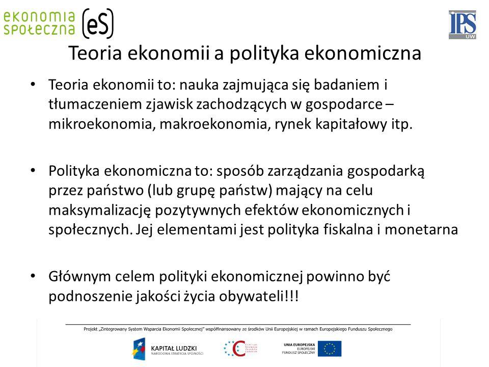 Teoria ekonomii a polityka ekonomiczna Teoria ekonomii to: nauka zajmująca się badaniem i tłumaczeniem zjawisk zachodzących w gospodarce – mikroekonom