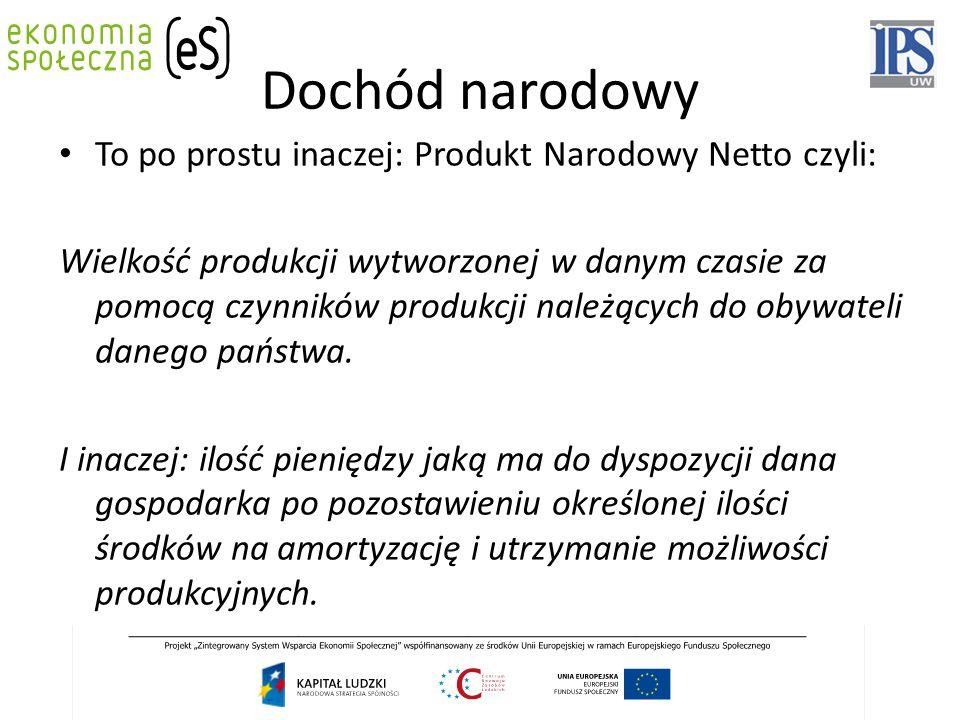Dochód narodowy To po prostu inaczej: Produkt Narodowy Netto czyli: Wielkość produkcji wytworzonej w danym czasie za pomocą czynników produkcji należą