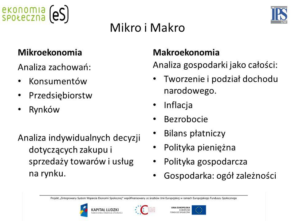 Mikro i Makro Mikroekonomia Analiza zachowań: Konsumentów Przedsiębiorstw Rynków Analiza indywidualnych decyzji dotyczących zakupu i sprzedaży towarów