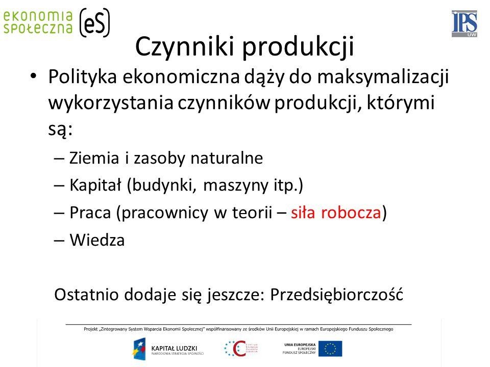 Czynniki produkcji Polityka ekonomiczna dąży do maksymalizacji wykorzystania czynników produkcji, którymi są: – Ziemia i zasoby naturalne – Kapitał (b