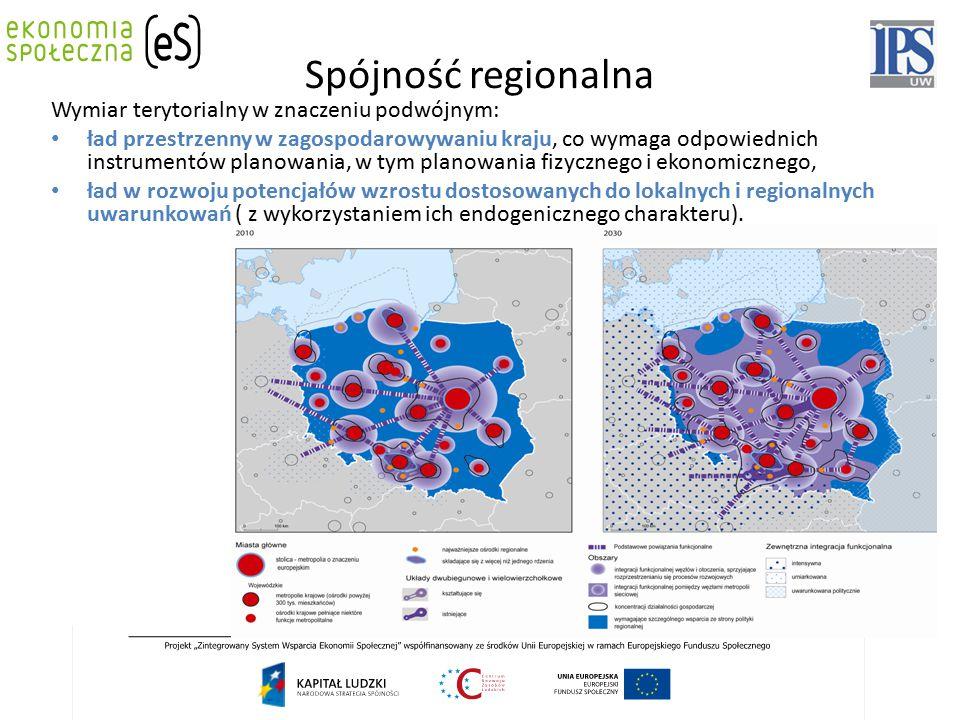 Spójność regionalna Wymiar terytorialny w znaczeniu podwójnym: ład przestrzenny w zagospodarowywaniu kraju, co wymaga odpowiednich instrumentów planow