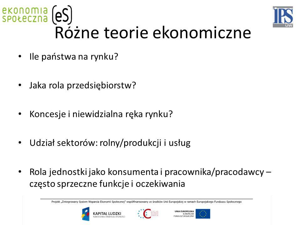 Różne teorie ekonomiczne Ile państwa na rynku? Jaka rola przedsiębiorstw? Koncesje i niewidzialna ręka rynku? Udział sektorów: rolny/produkcji i usług