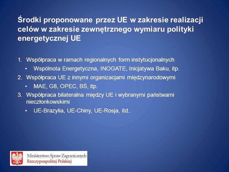Środki proponowane przez UE w zakresie realizacji celów w zakresie zewnętrznego wymiaru polityki energetycznej UE 1.Współpraca w ramach regionalnych form instytucjonalnych Wspólnota Energetyczna, INOGATE, Inicjatywa Baku, itp.