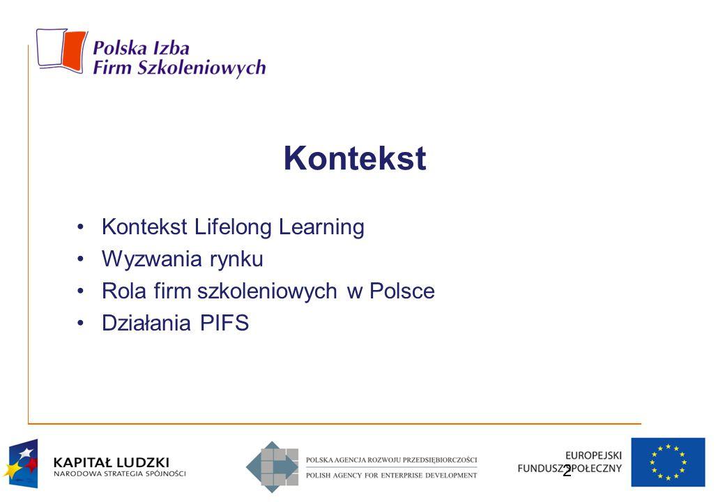 Poziom 1 Identyfikacja potrzeb Projektowanie Prowadzenie szkolenia Ewaluacja