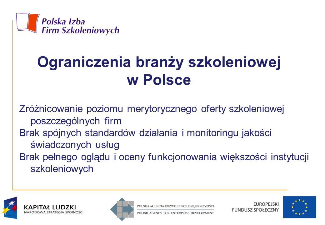 Ograniczenia branży szkoleniowej w Polsce Zróżnicowanie poziomu merytorycznego oferty szkoleniowej poszczególnych firm Brak spójnych standardów działa