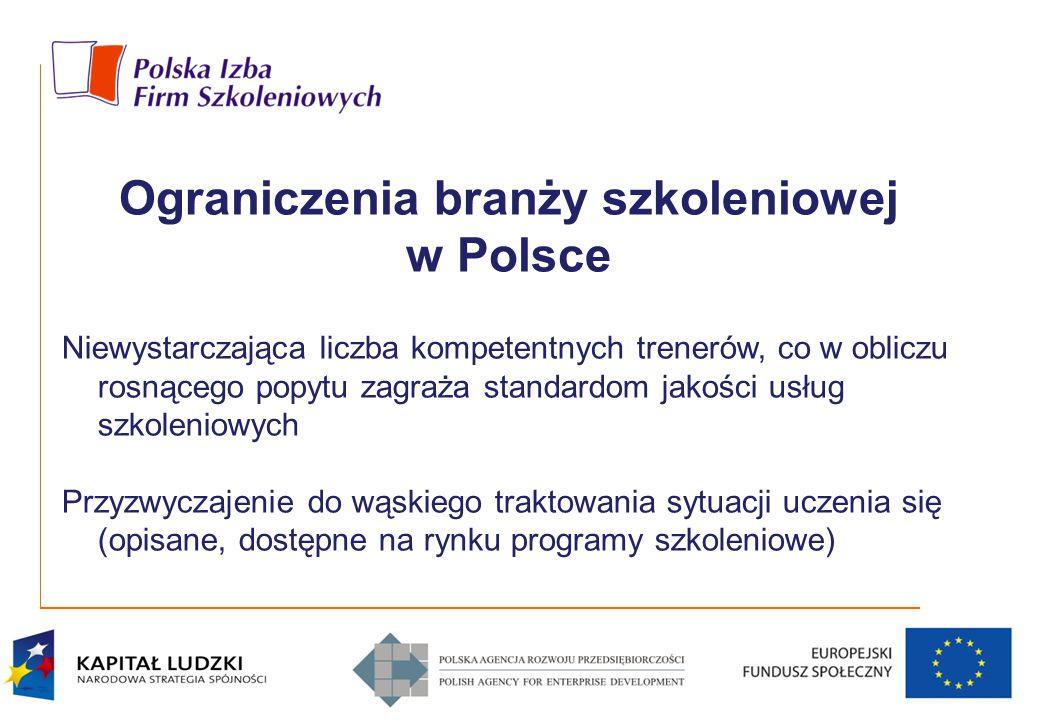 Ograniczenia branży szkoleniowej w Polsce Niewystarczająca liczba kompetentnych trenerów, co w obliczu rosnącego popytu zagraża standardom jakości usł