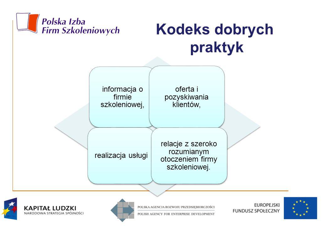 Kodeks dobrych praktyk informacja o firmie szkoleniowej, oferta i pozyskiwania klientów, realizacja usługi relacje z szeroko rozumianym otoczeniem fir