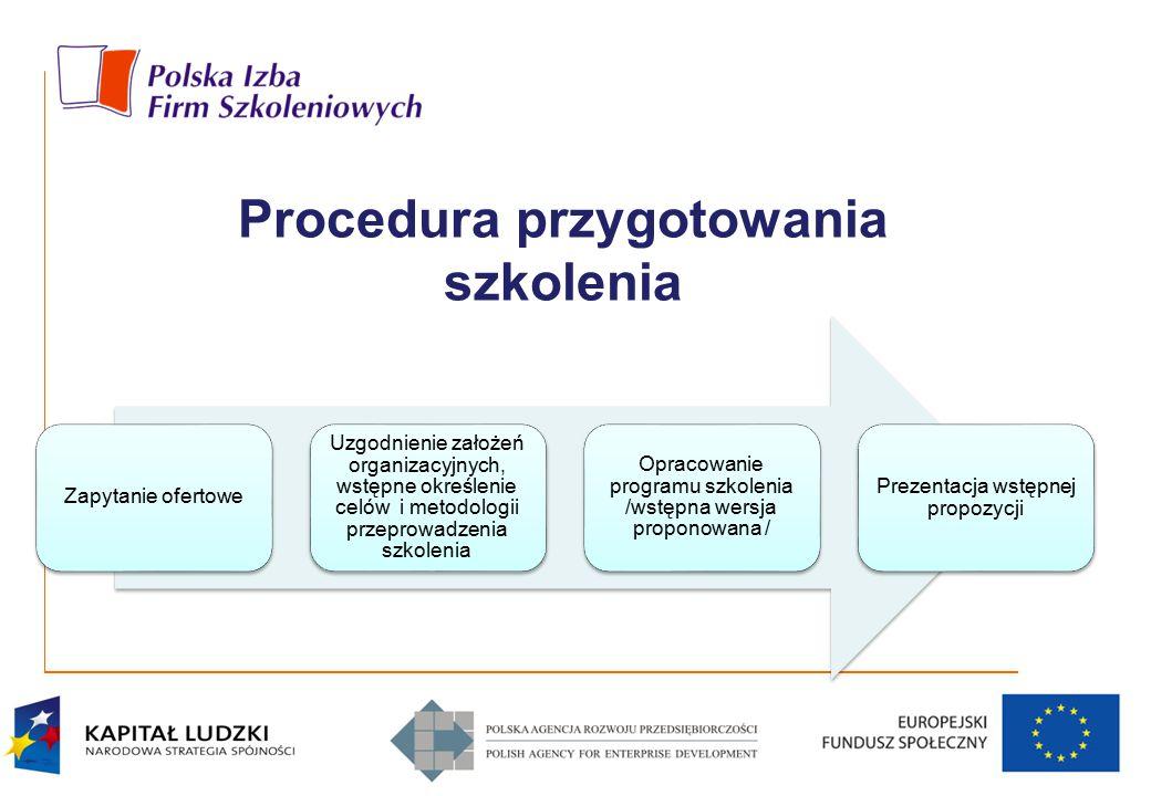 Procedura przygotowania szkolenia Zapytanie ofertowe Uzgodnienie założeń organizacyjnych, wstępne określenie celów i metodologii przeprowadzenia szkol