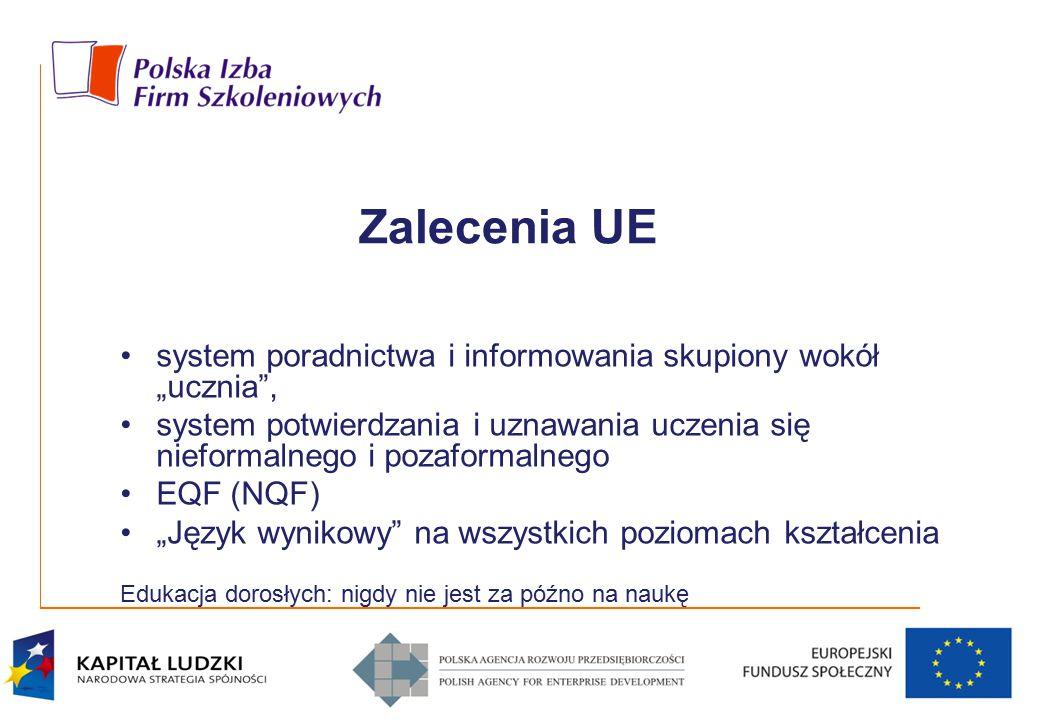 """Zalecenia UE system poradnictwa i informowania skupiony wokół """"ucznia"""", system potwierdzania i uznawania uczenia się nieformalnego i pozaformalnego EQ"""