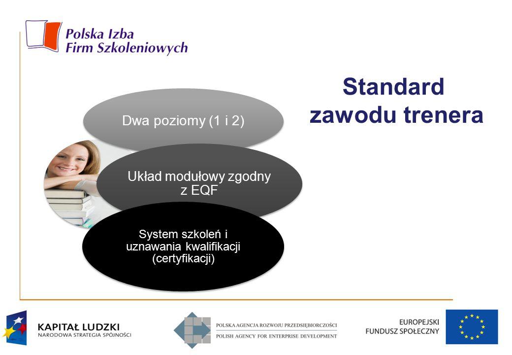 Standard zawodu trenera Dwa poziomy (1 i 2) Układ modułowy zgodny z EQF System szkoleń i uznawania kwalifikacji (certyfikacji)