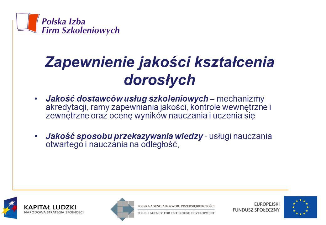 """Elementy systemu szkoleń Zarządzanie systemem Diagnoza potrzeb """"Rekrutacja firm szkoleniowych Organizacja szkoleń Organizacja działań po szkoleniach Ewaluacja"""