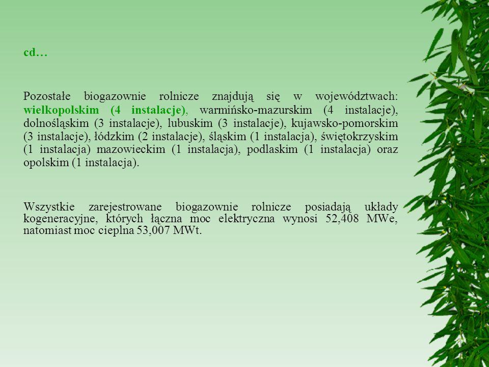 cd… Pozostałe biogazownie rolnicze znajdują się w województwach: wielkopolskim (4 instalacje), warmińsko-mazurskim (4 instalacje), dolnośląskim (3 ins