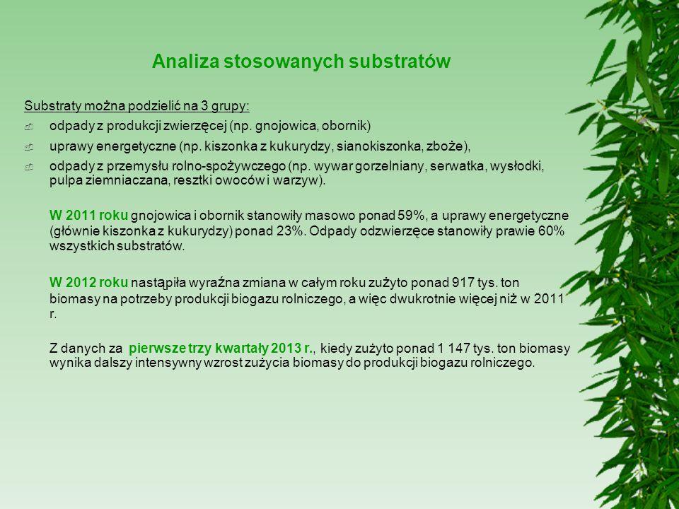 Analiza stosowanych substratów Substraty mo ż na podzielić na 3 grupy:  odpady z produkcji zwierz ę cej (np. gnojowica, obornik)  uprawy energetyczn