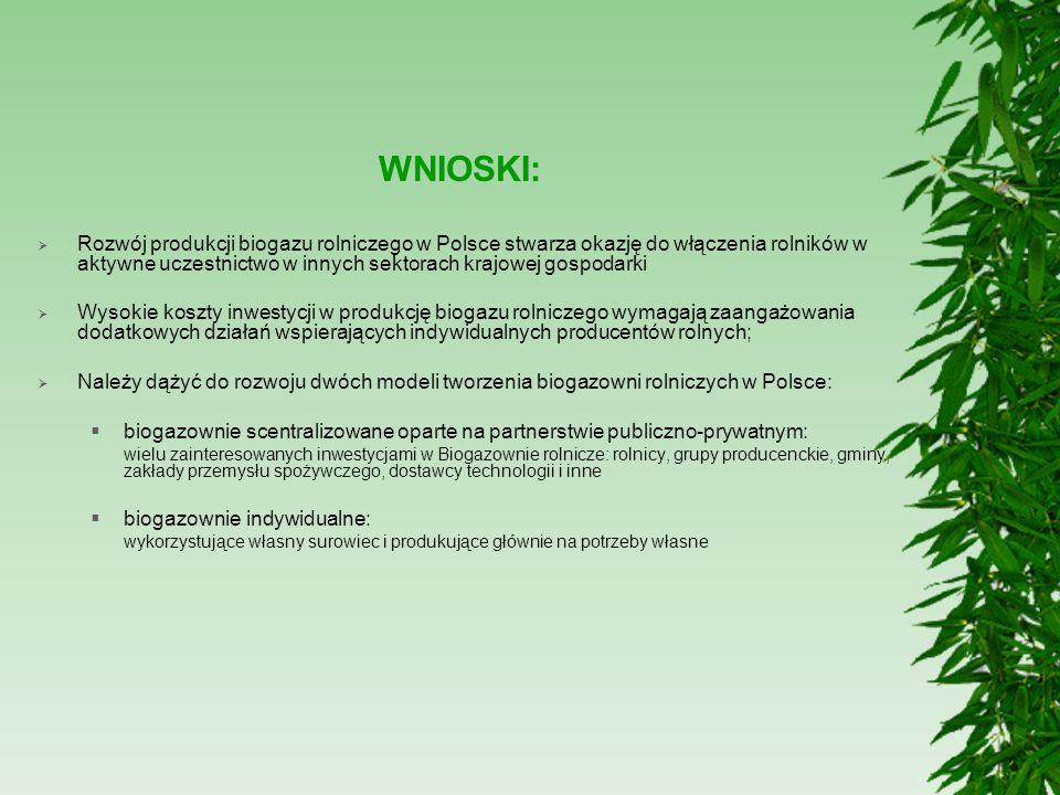 WNIOSKI:  Rozwój produkcji biogazu rolniczego w Polsce stwarza okazję do włączenia rolników w aktywne uczestnictwo w innych sektorach krajowej gospod