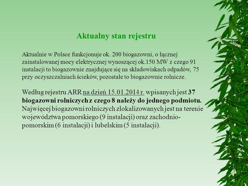 Aktualny stan rejestru Aktualnie w Polsce funkcjonuje ok. 200 biogazowni, o łącznej zainstalowanej mocy elektrycznej wynoszącej ok.150 MW z czego 91 i