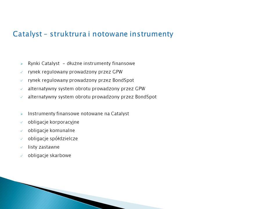  Rynki Catalyst - dłużne instrumenty finansowe rynek regulowany prowadzony przez GPW rynek regulowany prowadzony przez BondSpot alternatywny system obrotu prowadzony przez GPW alternatywny system obrotu prowadzony przez BondSpot  Instrumenty finansowe notowane na Catalyst obligacje korporacyjne obligacje komunalne obligacje spółdzielcze listy zastawne obligacje skarbowe