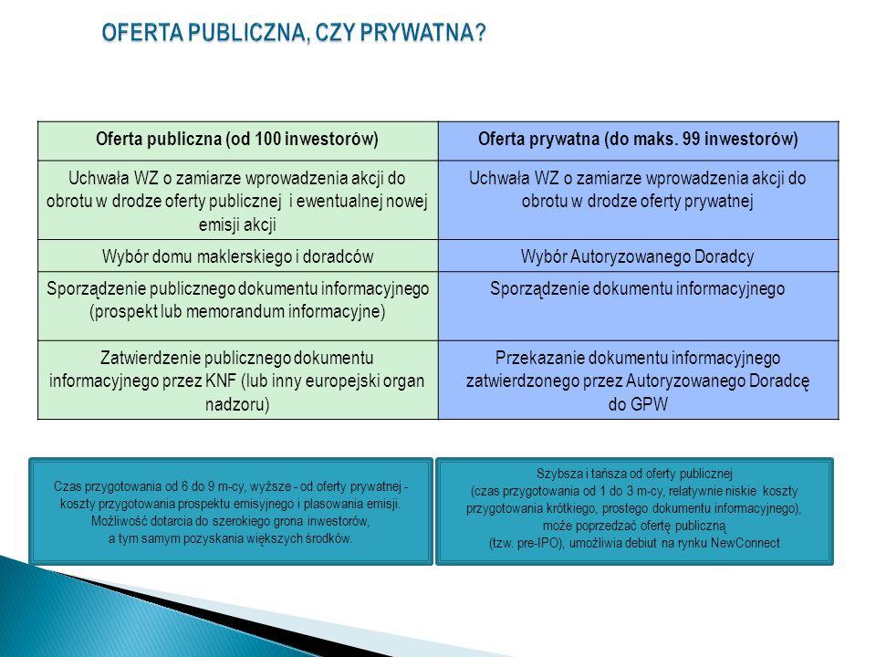OFERTA PUBLICZNA, CZY PRYWATNA.Oferta publiczna (od 100 inwestorów)Oferta prywatna (do maks.
