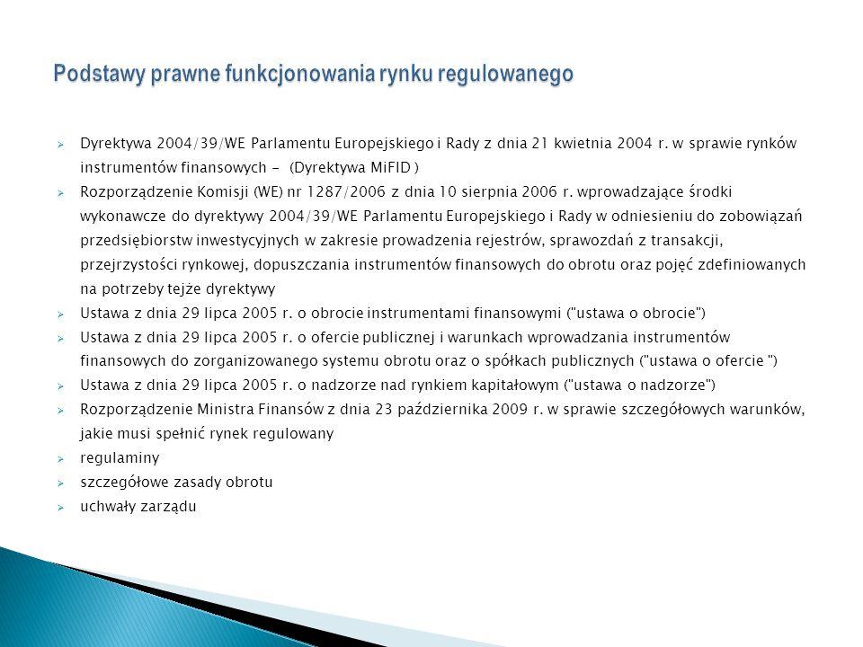 Główny Rynek GPW – obowiązki określone w Rozporządzeniu Ministra Finansów z dnia 19 lutego 2009 r.