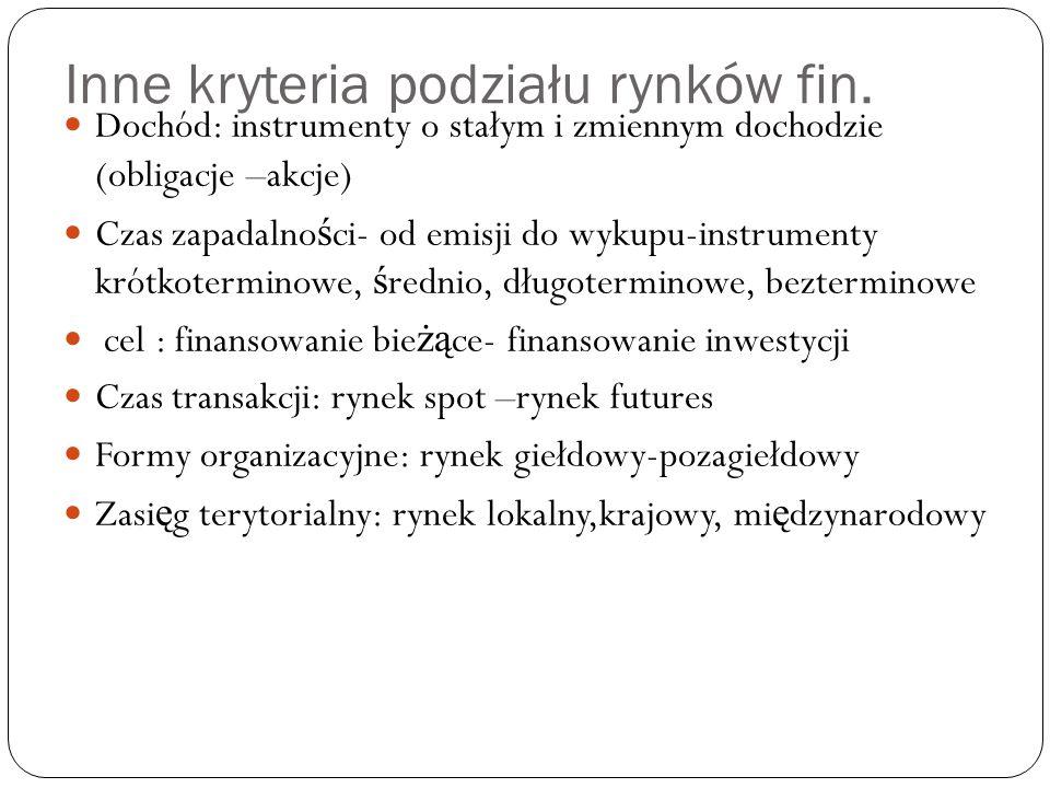 Inne kryteria podziału rynków fin.