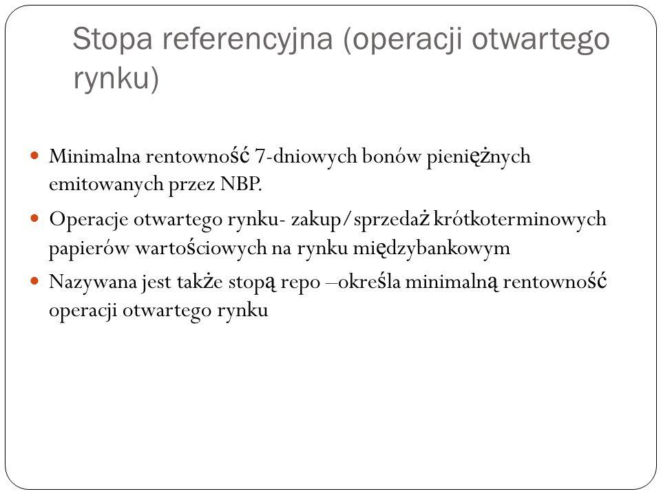 Stopa referencyjna (operacji otwartego rynku) Minimalna rentowno ść 7-dniowych bonów pieni ęż nych emitowanych przez NBP.