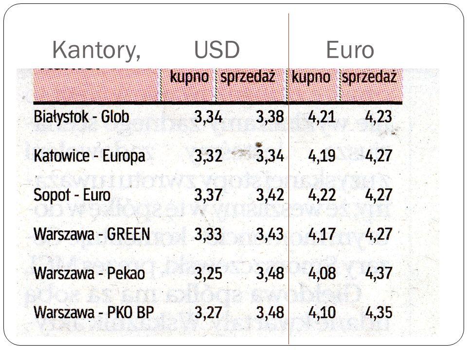 Kantory, USD Euro