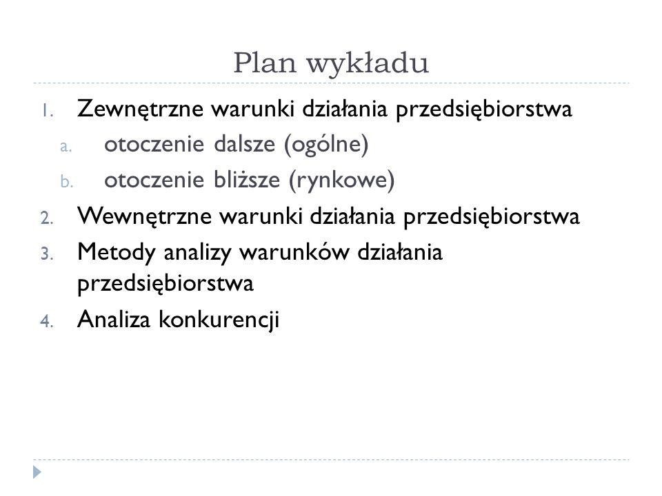 Plan wykładu 1. Zewnętrzne warunki działania przedsiębiorstwa a. otoczenie dalsze (ogólne) b. otoczenie bliższe (rynkowe) 2. Wewnętrzne warunki działa