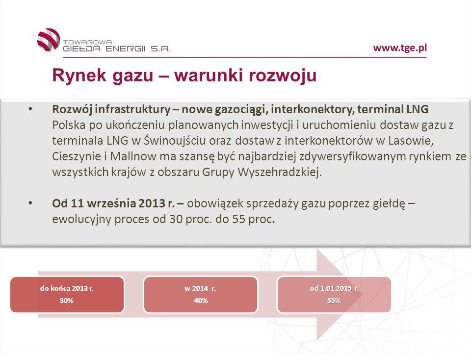 Rynek gazu – warunki rozwoju Rozwój infrastruktury – nowe gazociągi, interkonektory, terminal LNG Polska po ukończeniu planowanych inwestycji i urucho