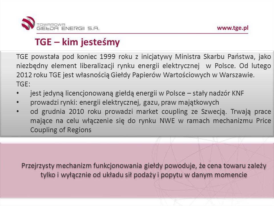 2 TGE – kim jesteśmy TGE powstała pod koniec 1999 roku z inicjatywy Ministra Skarbu Państwa, jako niezbędny element liberalizacji rynku energii elektrycznej w Polsce.