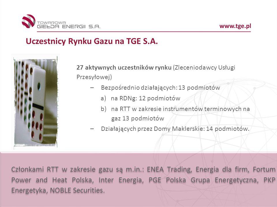 6 27 aktywnych uczestników rynku (Zleceniodawcy Usługi Przesyłowej) –Bezpośrednio działających: 13 podmiotów a) na RDNg: 12 podmiotów b) na RTT w zakresie instrumentów terminowych na gaz 13 podmiotów –Działających przez Domy Maklerskie: 14 podmiotów.